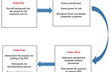 Article_box_1427844272-1414623845-figure_1_ebola
