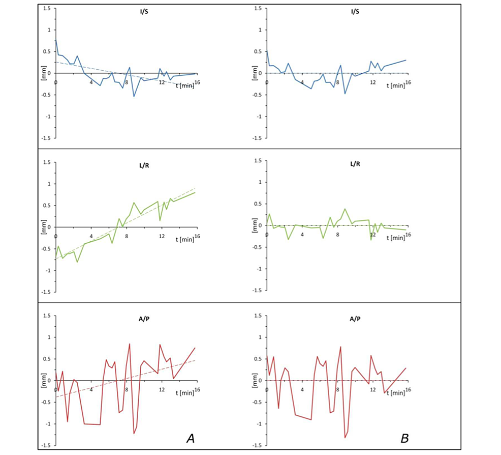 Data-analysis-for-a-single-observational-period-of-15-minutes.-