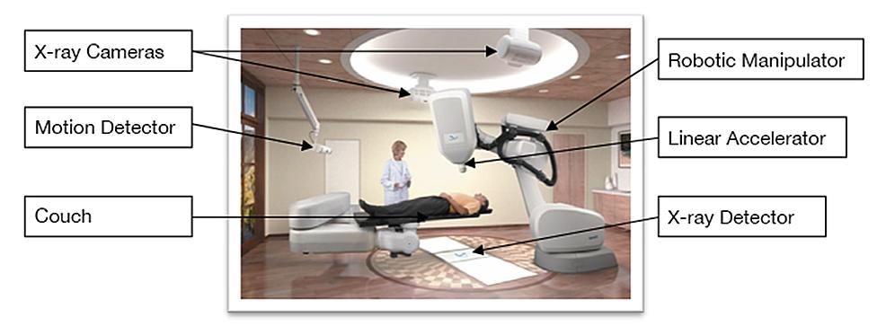 The-CyberKnife-Radiosurgery-System