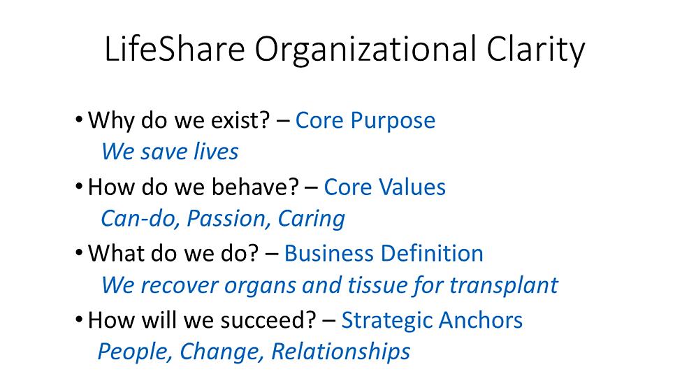 LifeShare-Organizational-Clarity