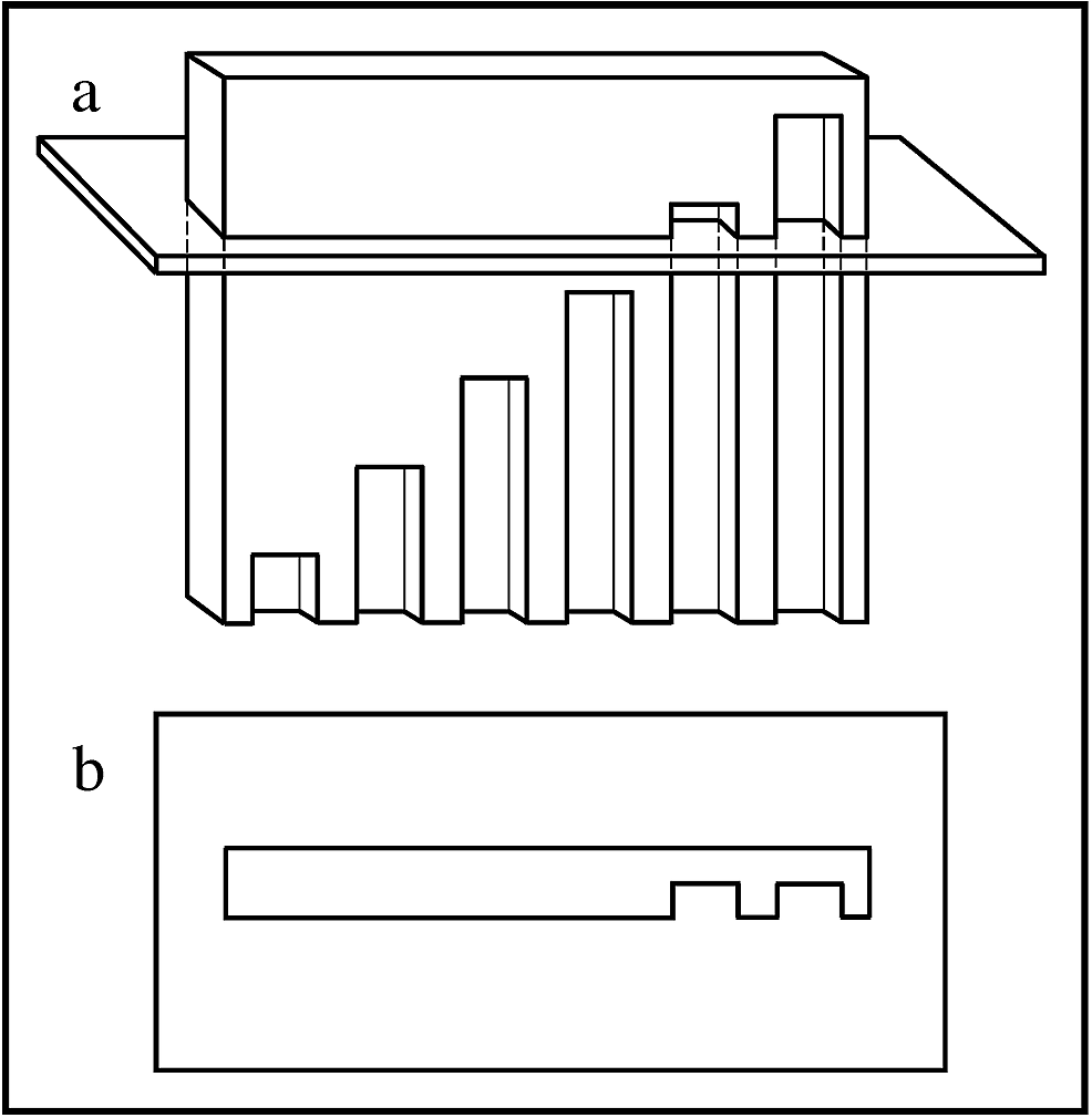 Slotted plate and its interaction with the tomographic section
