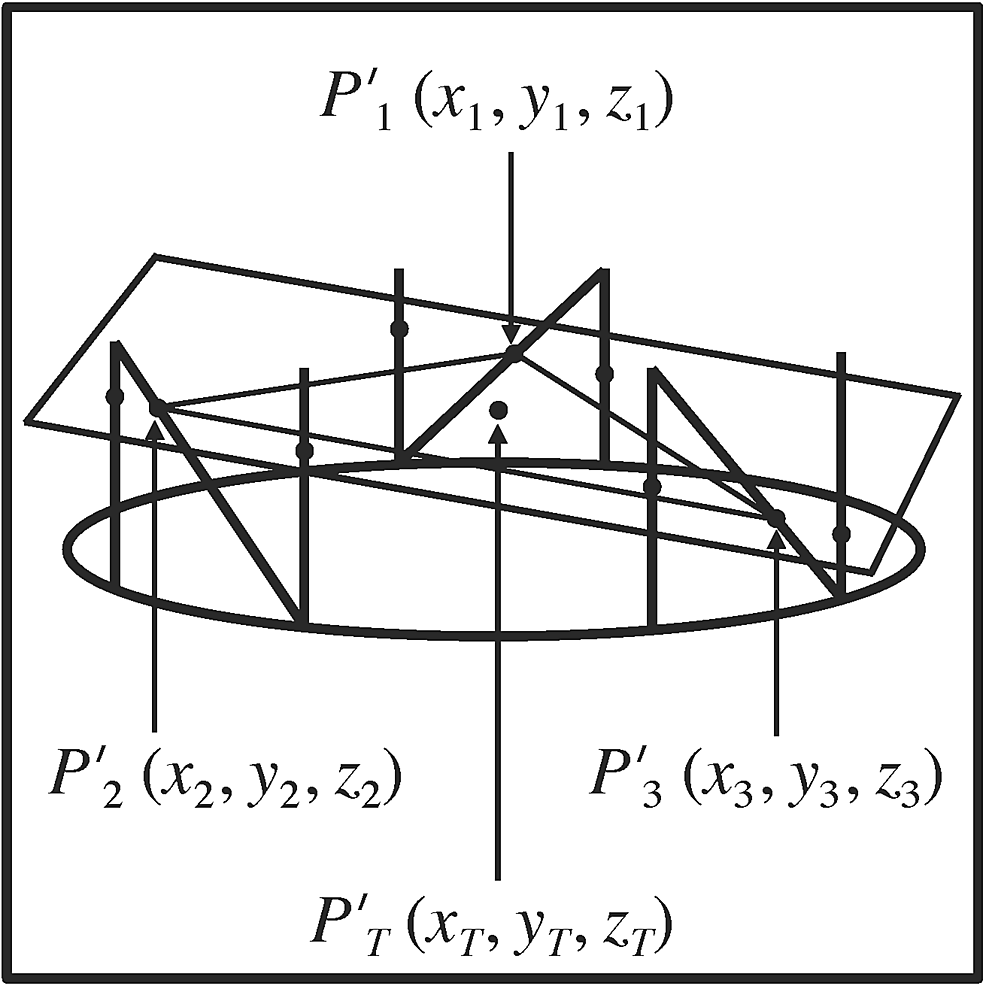 Representation of the tomographic section in the three-dimensional coordinate system of the stereotactic frame