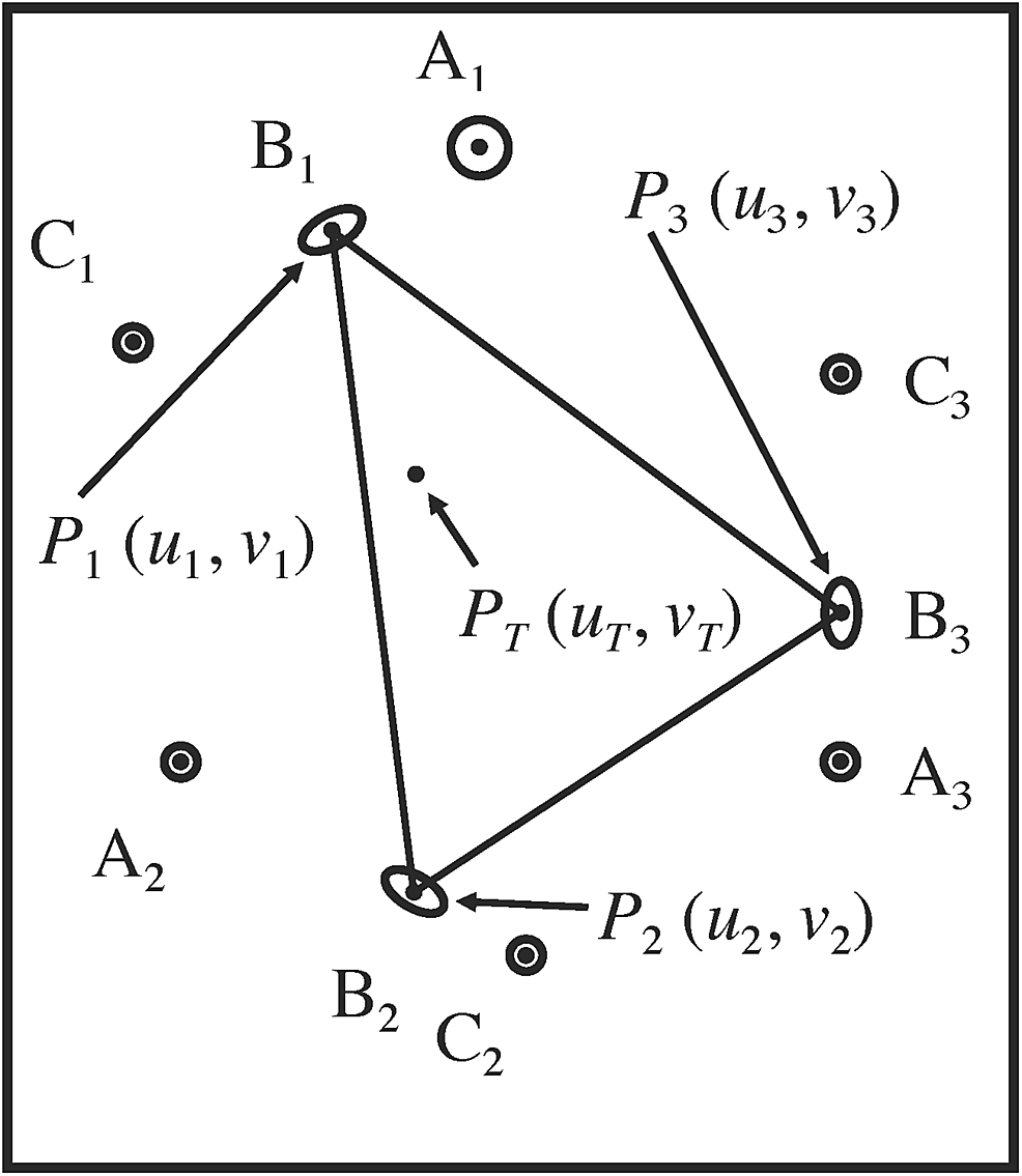 Representation of the two-dimensional coordinate system of the tomographic image