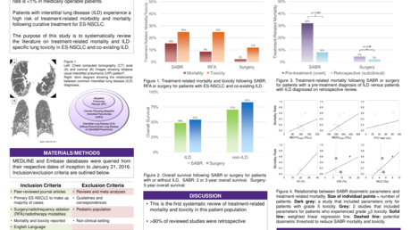 Content_card_34d863a0769511e6b857a1adbbe34843-cureus_poster_award_submission_-_poster_-_treatment_toxicity_in_patients_with_es-nsclc_and_ild_-_hanbo_chen