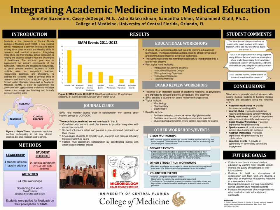Cureus   Integrating Academic Medicine into Medical Education