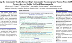 Poster_box_fall_forum_for_community_health_mammagraphy_project_101908_v4