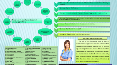 Content_card_infusion_nursing_at_home