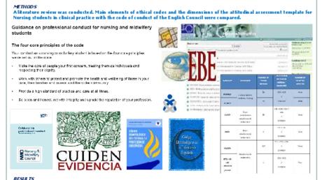 Content_card_iobmc_2015_nursing_ethics