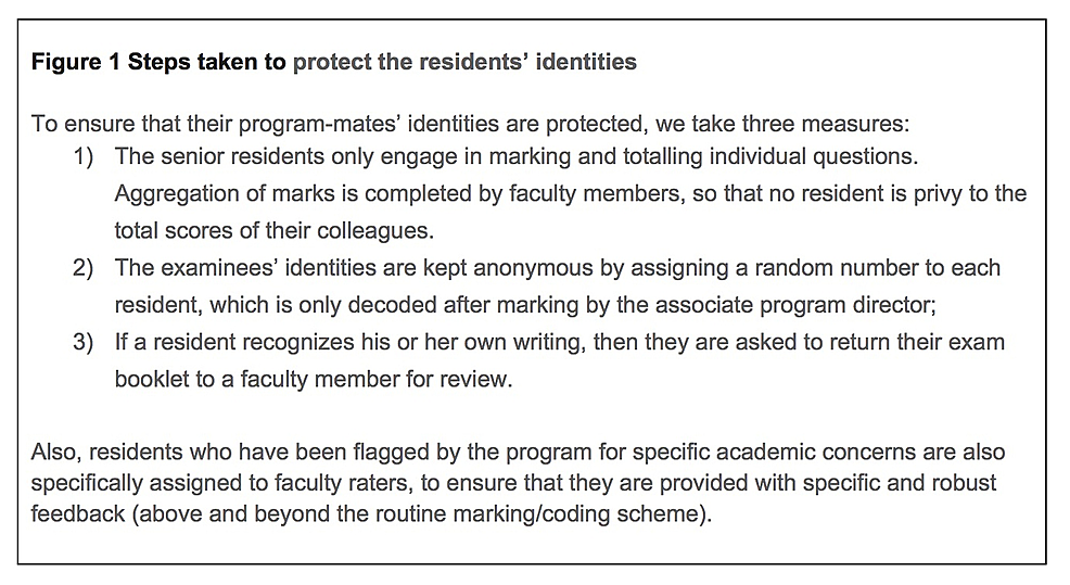 Steps-taken-to-protect-the-residents'-identities