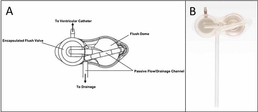 The-Reflow™-flusher
