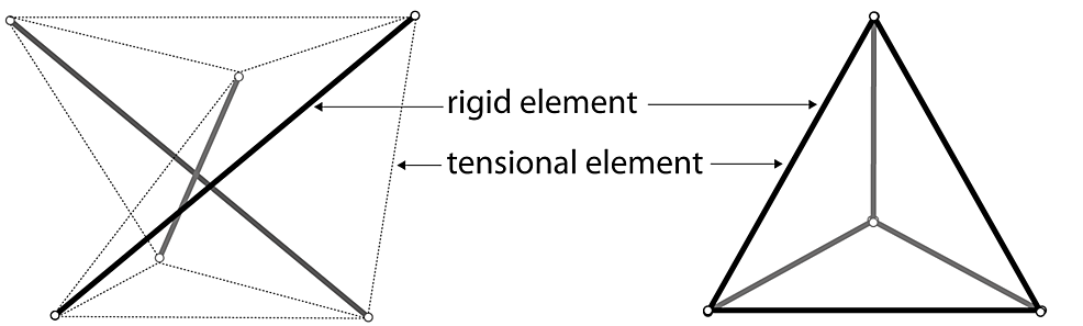 Two-types-of-tensegrity-elements
