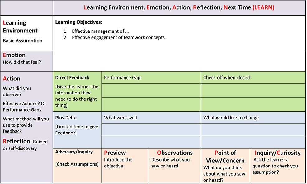 LEARN-framework