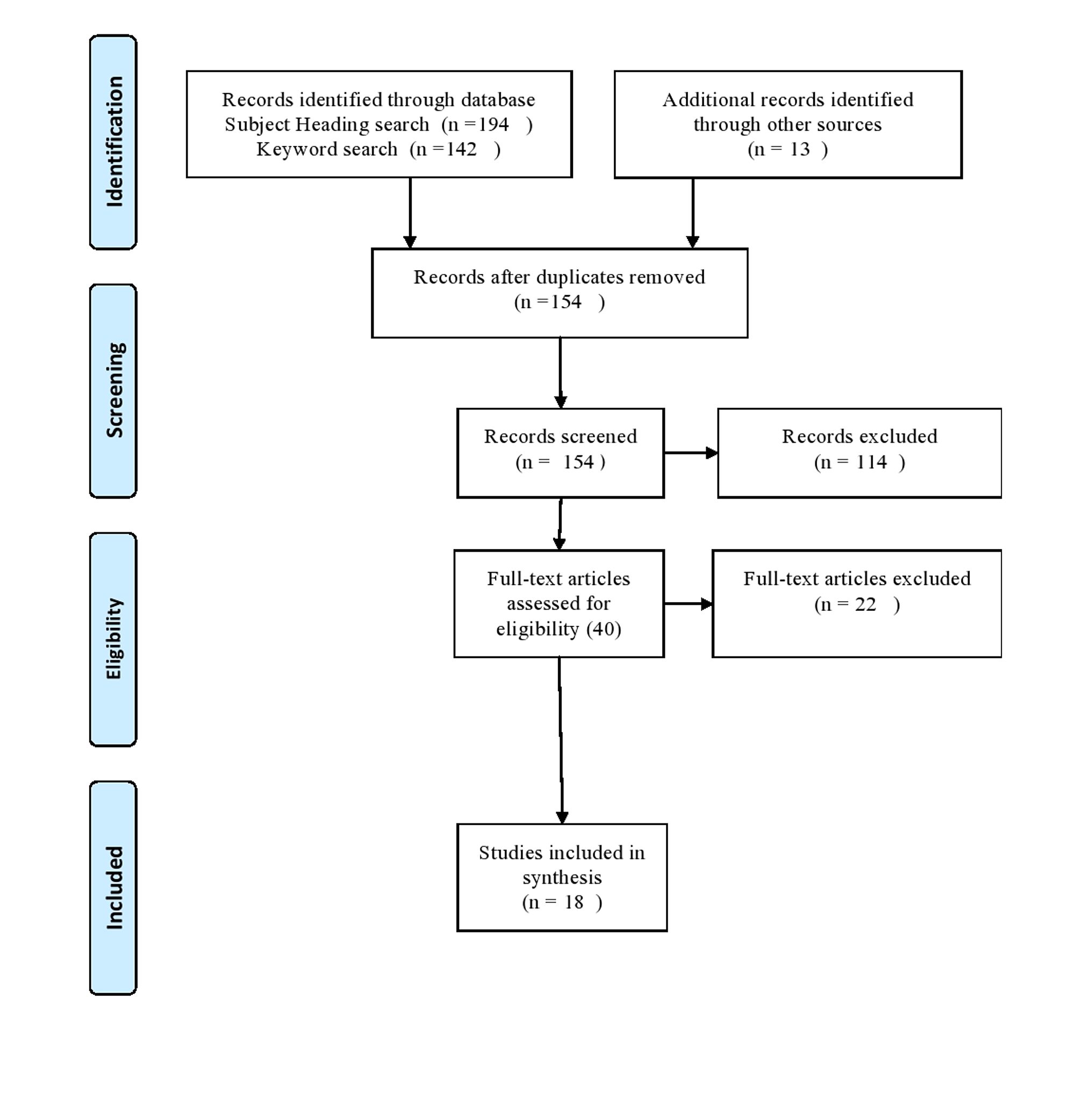 Cureus systematic review 2013 association between wind turbines download full size nvjuhfo Image collections