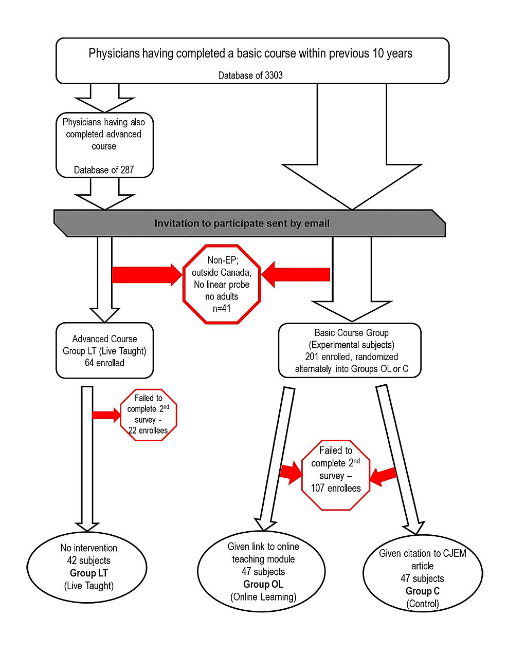 Graphic-outline-of-study-protocol