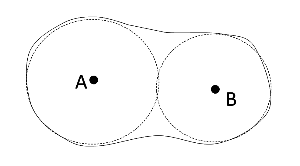Two-spheres-covering-non-spherical-target-volume
