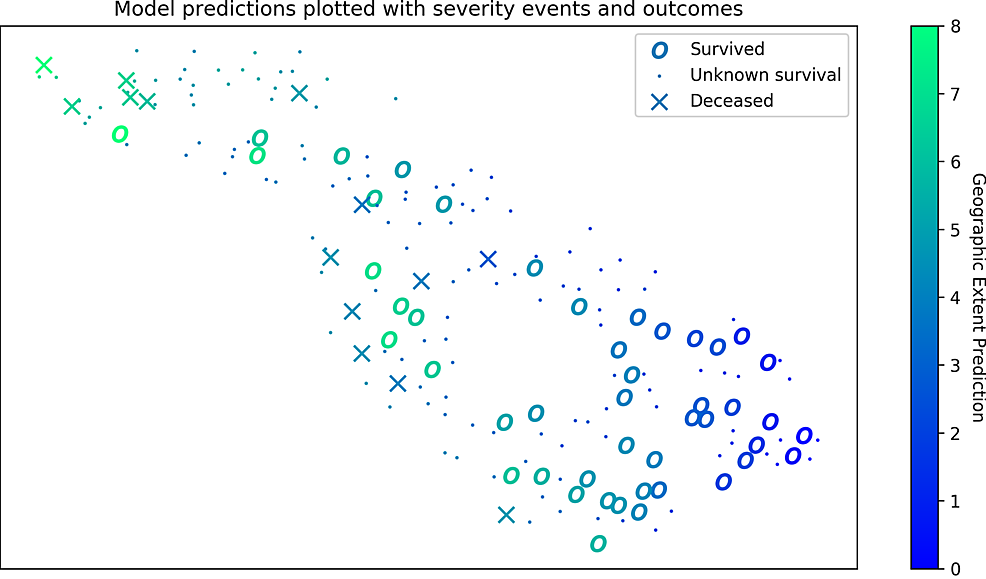 Feature-representations-visualized-with-geographic-extent-prediction-and-survival-outcomes