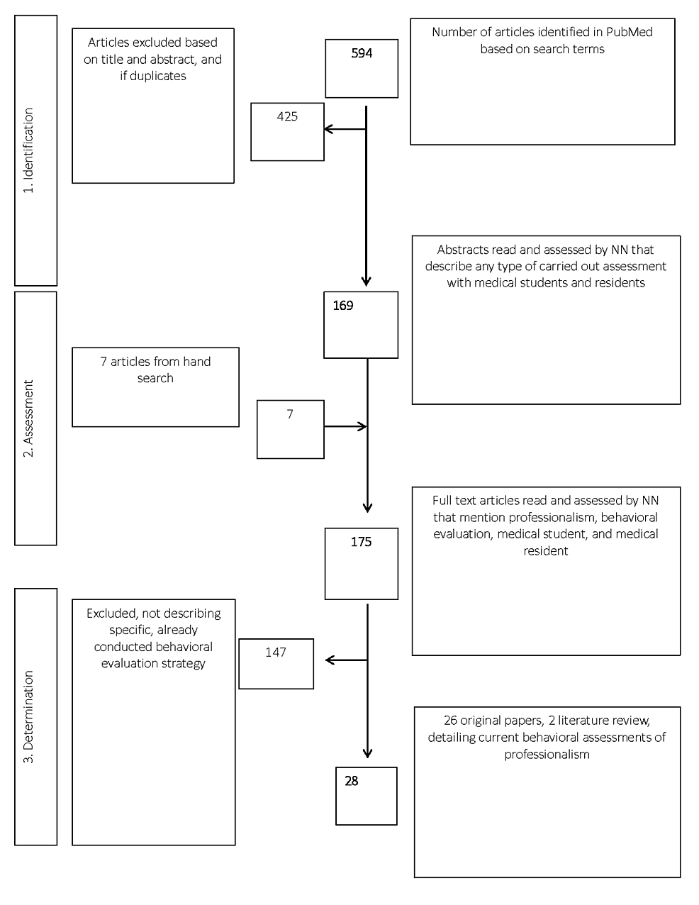 Flowchart-showing-phases-of-literature-inclusion-and-exclusion