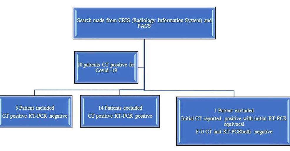 Patient-selection-flowchart