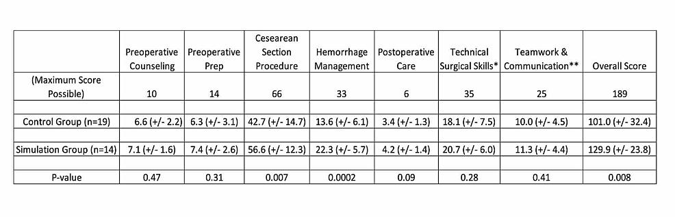 Participation-Evaluation-Results