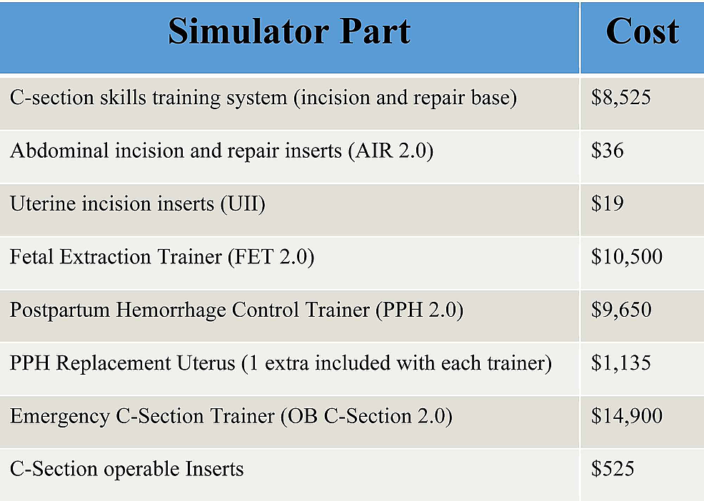Simulator-Cost-Breakdown