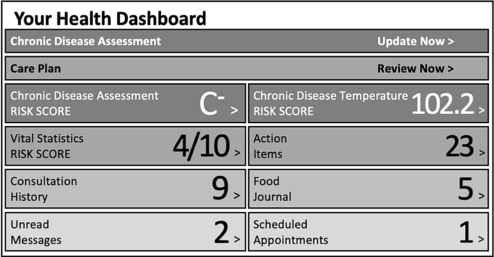 Patient-Portal-Home-Page-–-Health-Revival-Dashboard