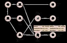 Article box c0395bc08fd511e7a889837ac750517c graphic   algorithm