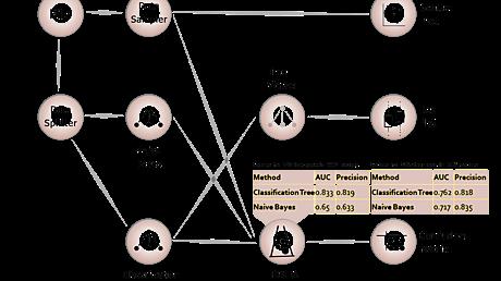 Content card c0395bc08fd511e7a889837ac750517c graphic   algorithm