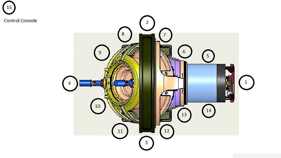 Summary-of-measurement-stations.
