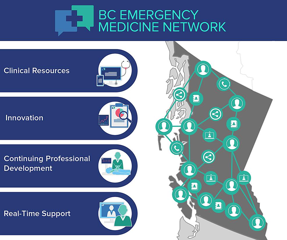 BC-Emergency-Medicine-Network-programs
