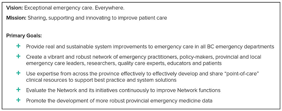 Vision,-mission,-and-primary-goals-of-the-BC-Emergency-Medicine-Network
