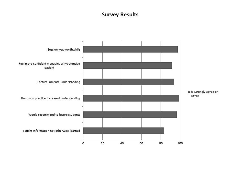 Secondary-outcome---learner-satisfaction-survey-results
