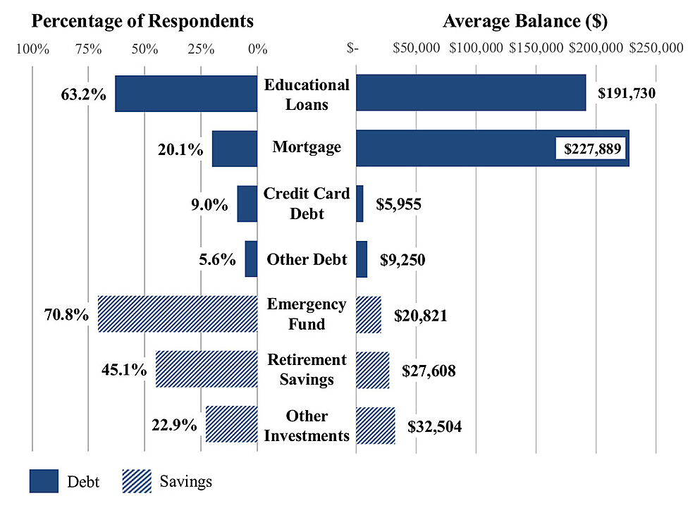 Respondent-debt-and-savings-positions.