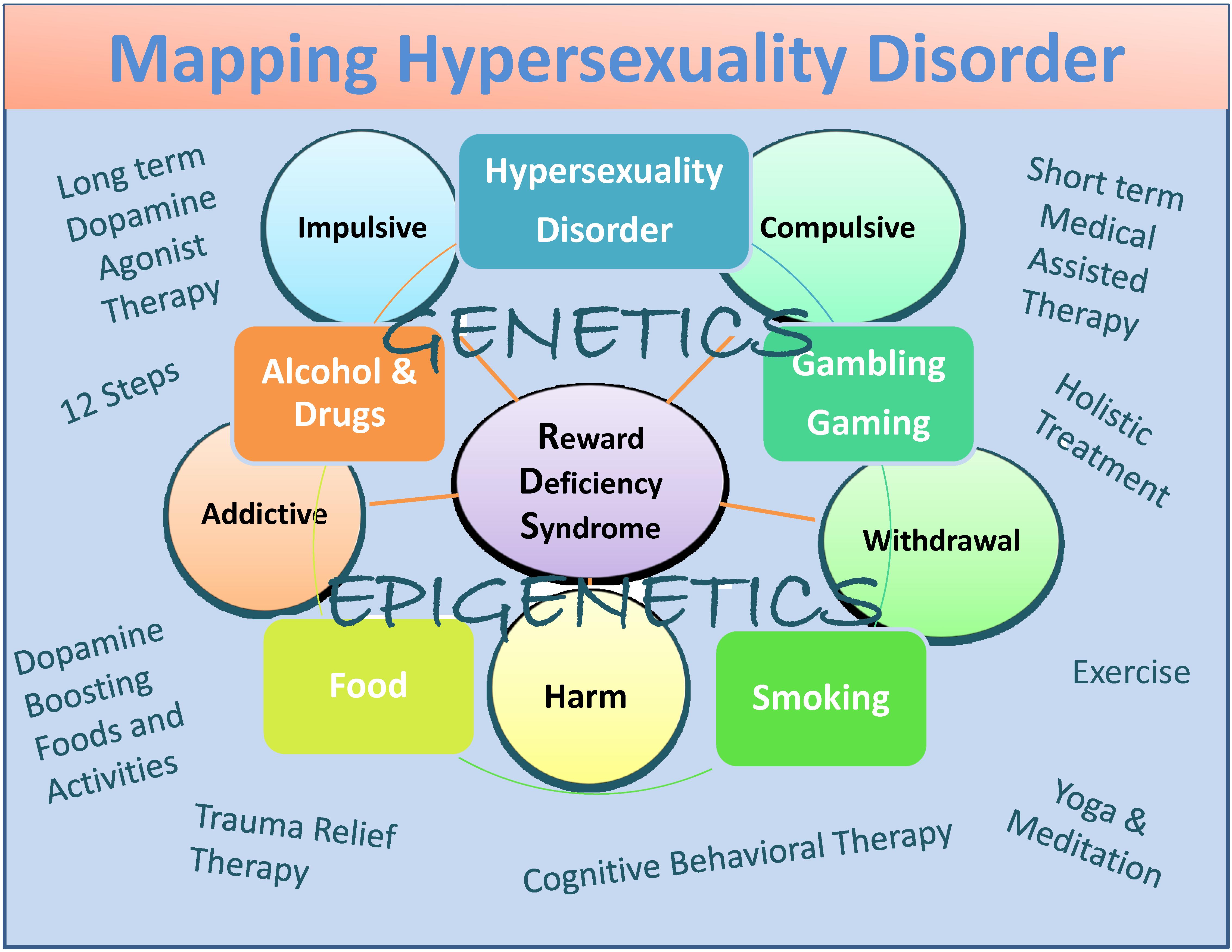 Psychosexual disorder va rating