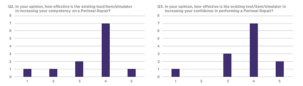 Q2-and-Q3-results-from-the-workshop-participant-feedback-survey