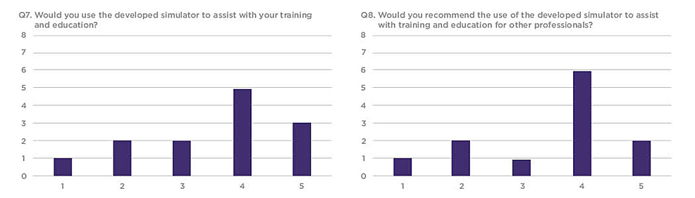Q7-and-Q8-results-from-the-workshop-participant-feedback-survey