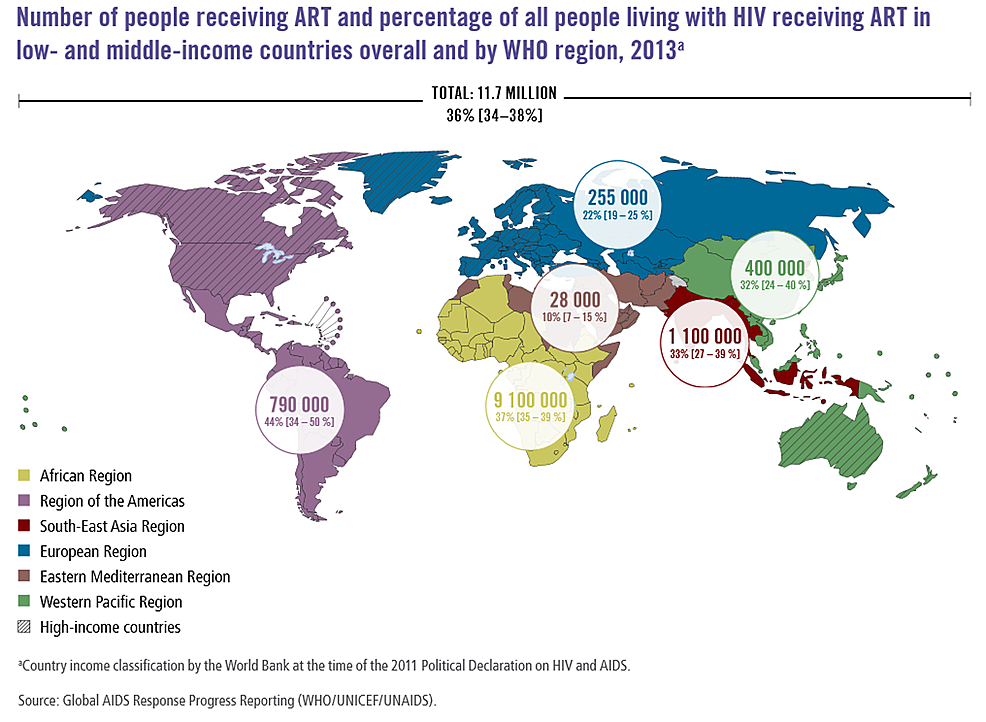 the statics of hivaids pandemic and transmission Who fact sheet on hiv/aids with key facts and information on signs and   transmission, risk factors, testing and counselling, prevention,.