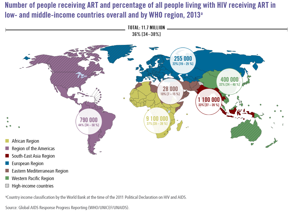 hiv aids the effect on the global Hiv (human immunodeficiency virus) is a lentivirus which can lead to acquired immunodeficiency virus (aids) aids in humans results in a gradual and persistent decline and failure of the immune system, resulting in heightened risk of life-threatening infection and cancers.