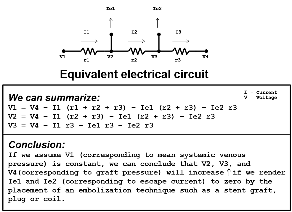 Summation-illustration-of-Kirchhoff's-current-law,-Ohm's-law,-and-Kirchhoff's-voltage-law.