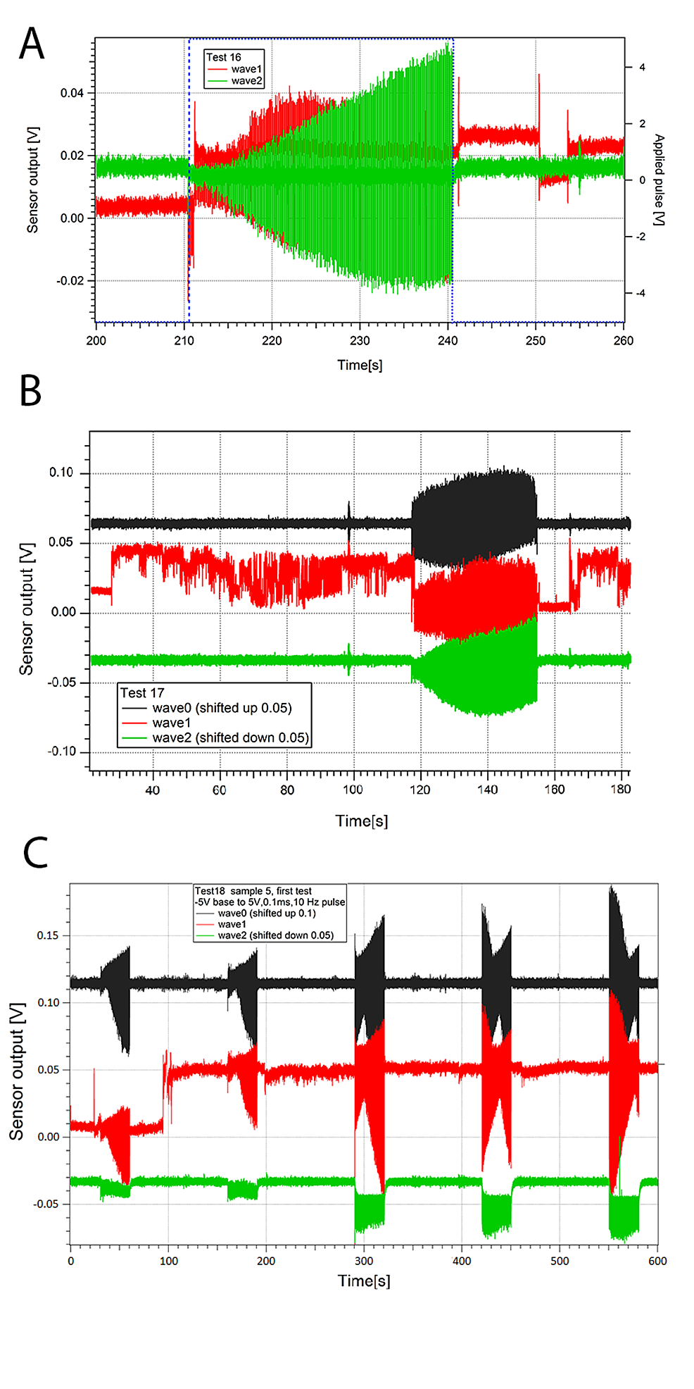 Stimulation-of-Artificial-CSF-and-Hippocampal-Slice