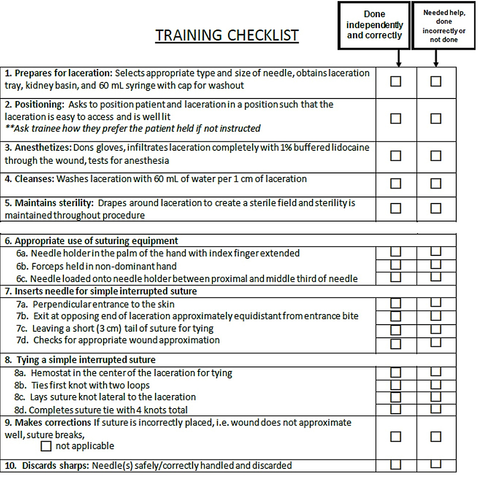 Modified-checklist-tool.