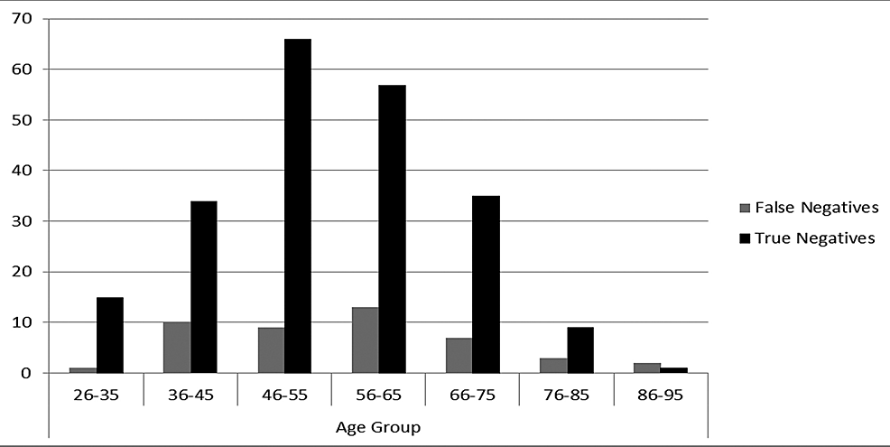 Imaging-findings-according-to-age-group-stratification
