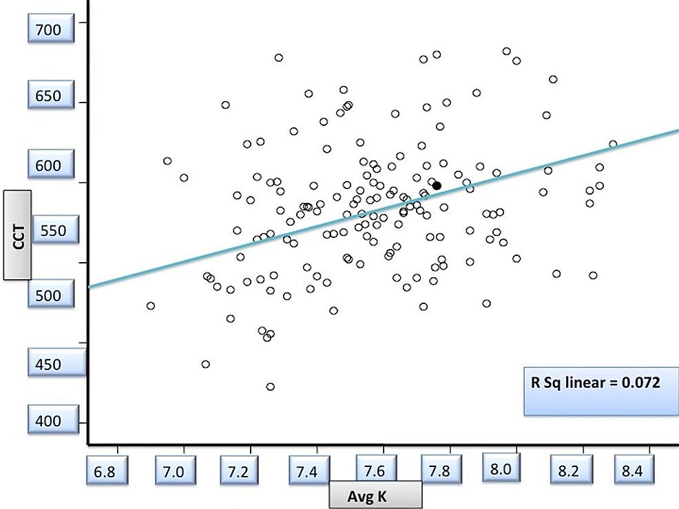 Study Finds Correlation Between Positive Mood and Yoga