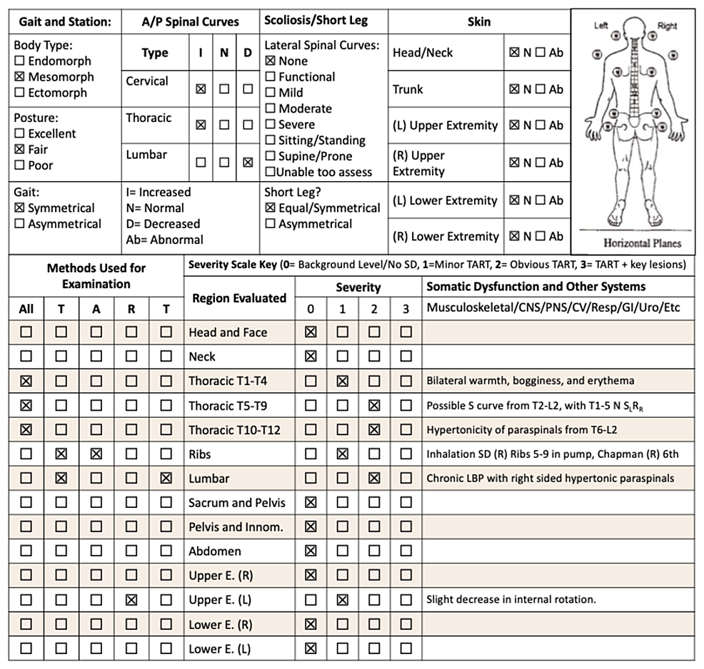 Complete-osteopathic-physical-exam-with-significant-findings