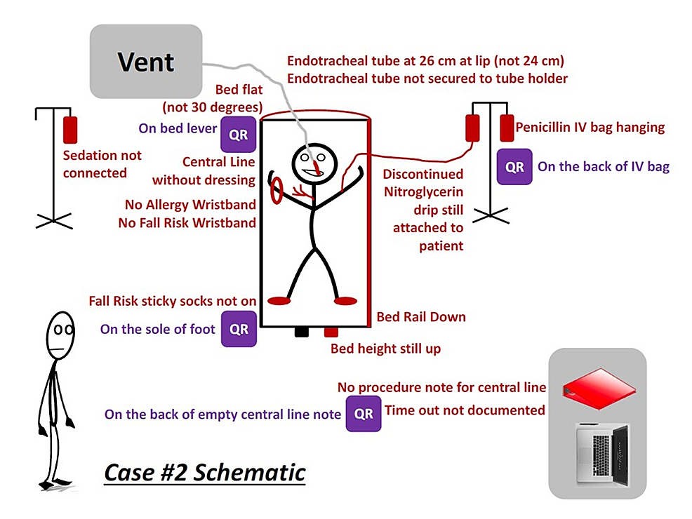 Schematic-diagram-of-the-potential-clues-and-overlay-of-the-simulation-for-case-#2