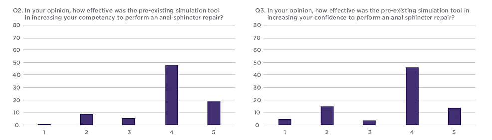 Q2-and-Q3-results-from-workshop-participant-feedback-survey