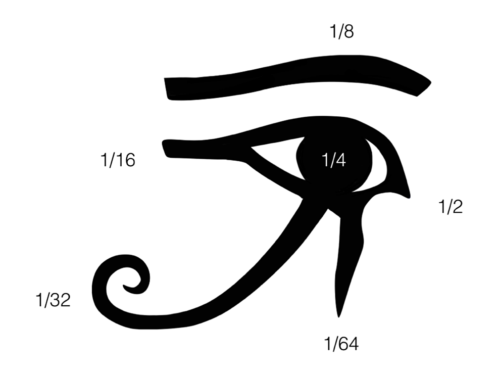 The-six-mathematical-parts-of-the-Eye-of-Horus