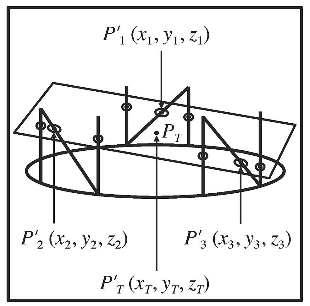 Representation-of-the-central-plane-of-the-scan-section-in-the-three-dimensional-coordinate-system-of-the-stereotactic-frame