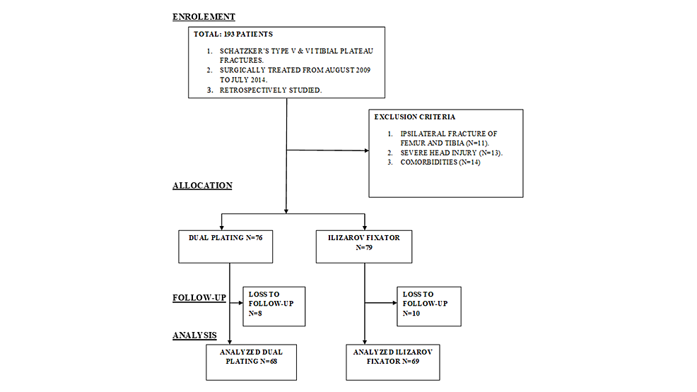 Diagram-representing-the-recruitment-process