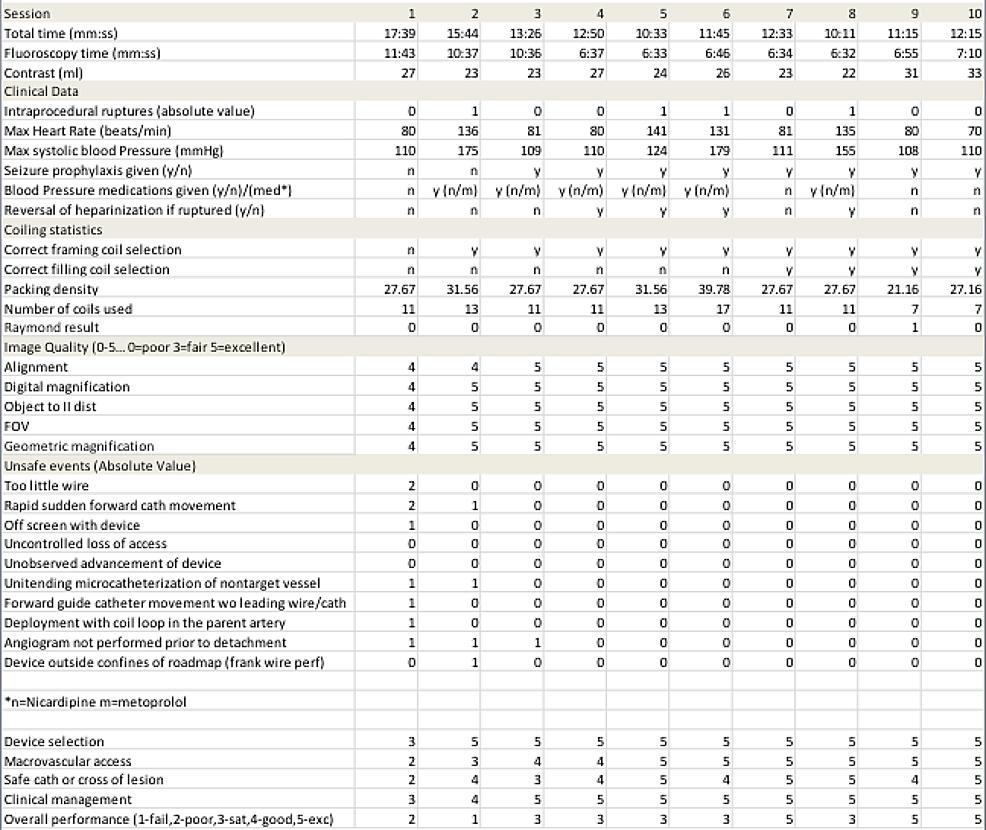Example-scoring-sheet-