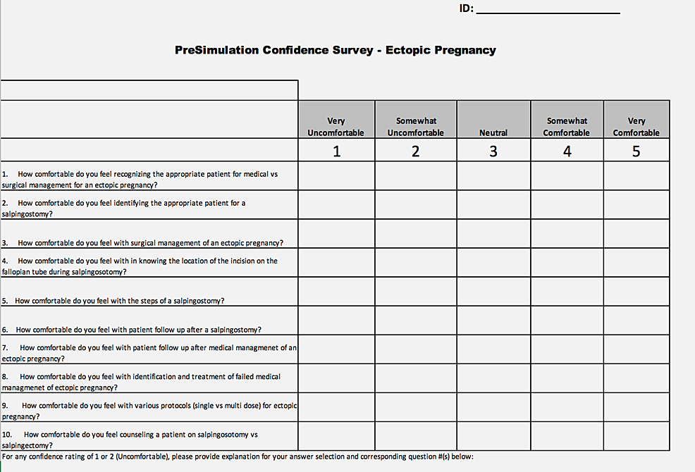 Confidence-questionnaire-distributed-pre--and-post-simulation